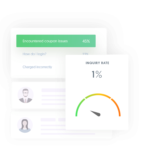 Subscriber Retention and coupon management