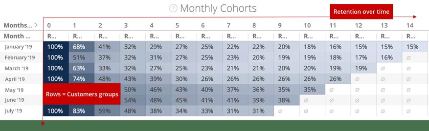 Cohort Graphic 1-2