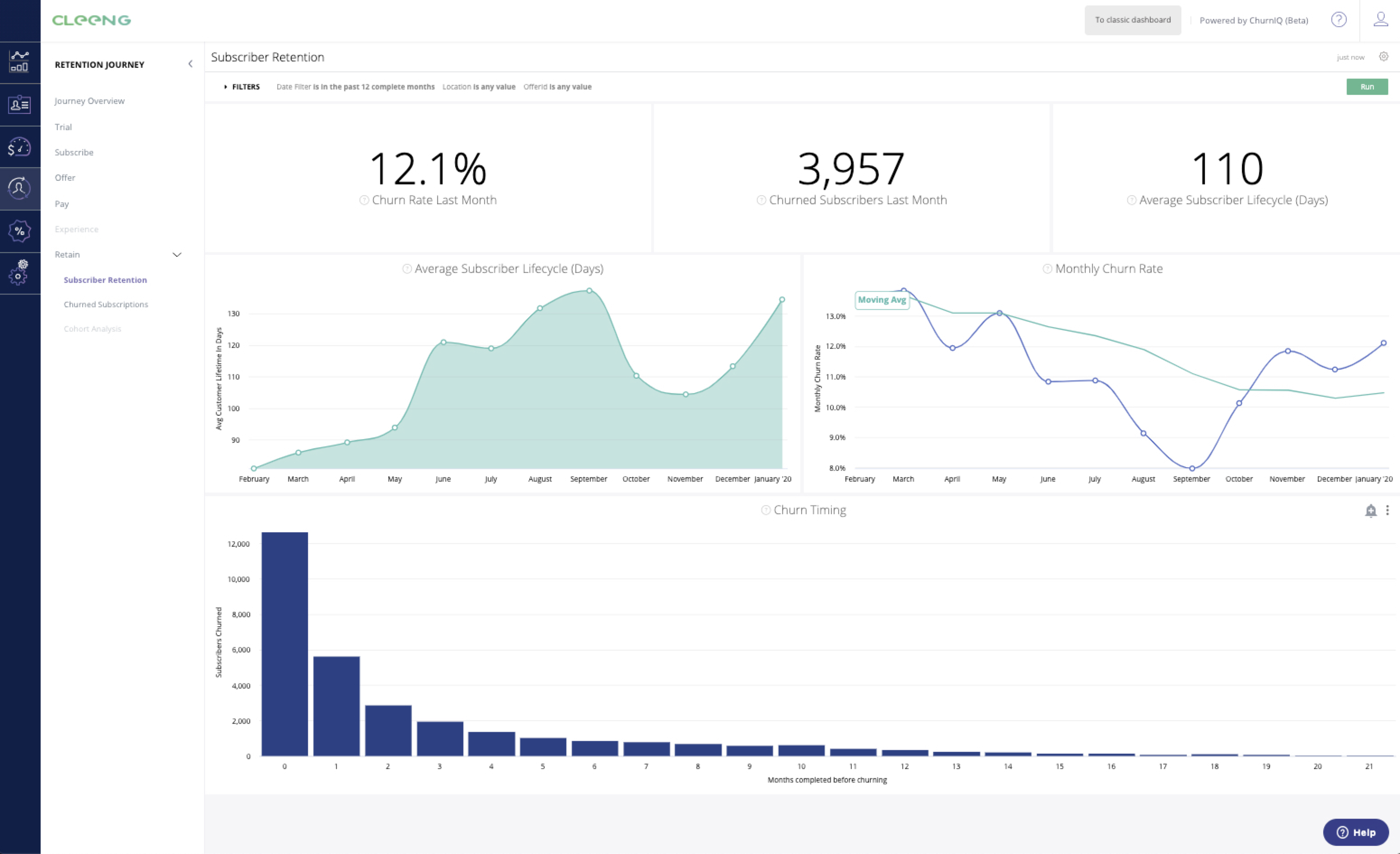 Subscriber retention dashboard - ChurnIQ 2.0